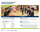 Physical Literacy Framework
