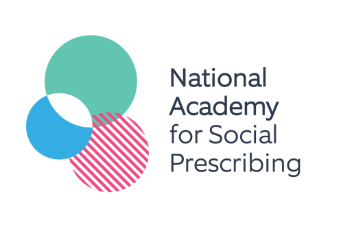 Thriving Communities and Accelerating Innovation present: Financial wellbeing and social prescribing
